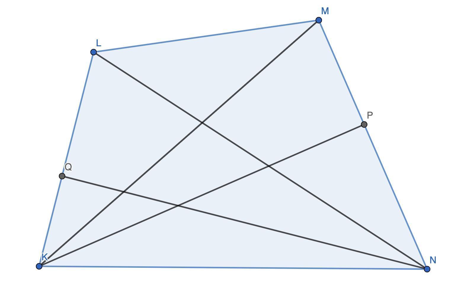 В выпуклом четырёхугольнике KLMN с диагоналями LN