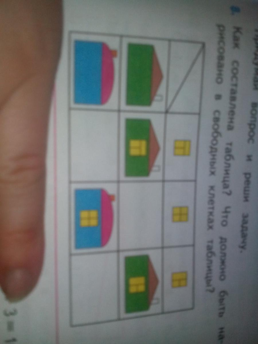 Как составлена таблица? что должно быть нарисовано