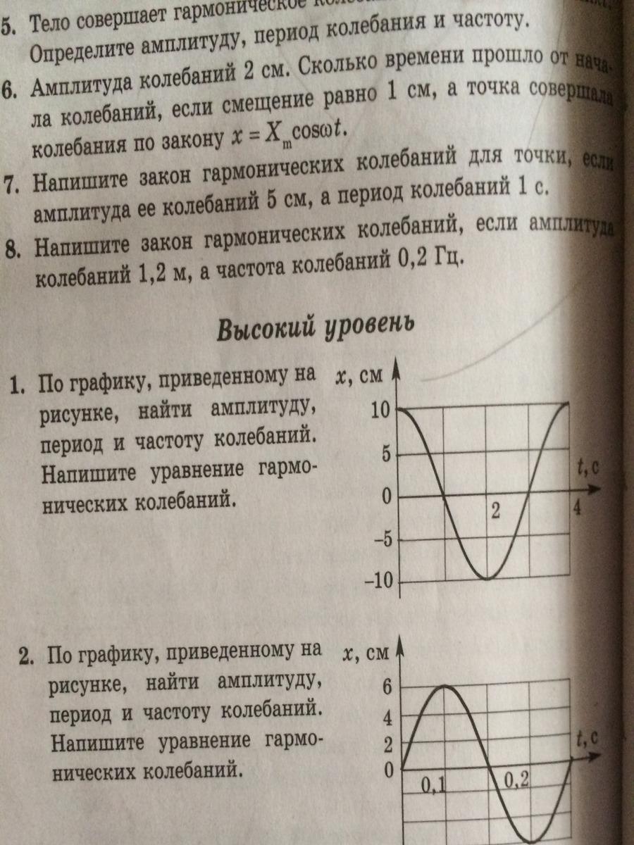 Микросхема вычисляет фазу гармонического колебания