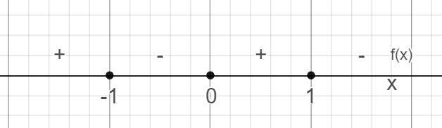 F(x)=2x^2-x^4+3 Исследуйте на возрастание и