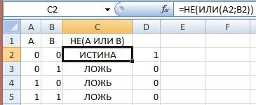 Построить таблицу истинности для логического выражения НЕ (А или В)в Excel - marusya-restaurant.ru