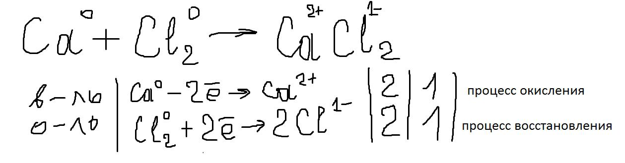 Схема образования cl2
