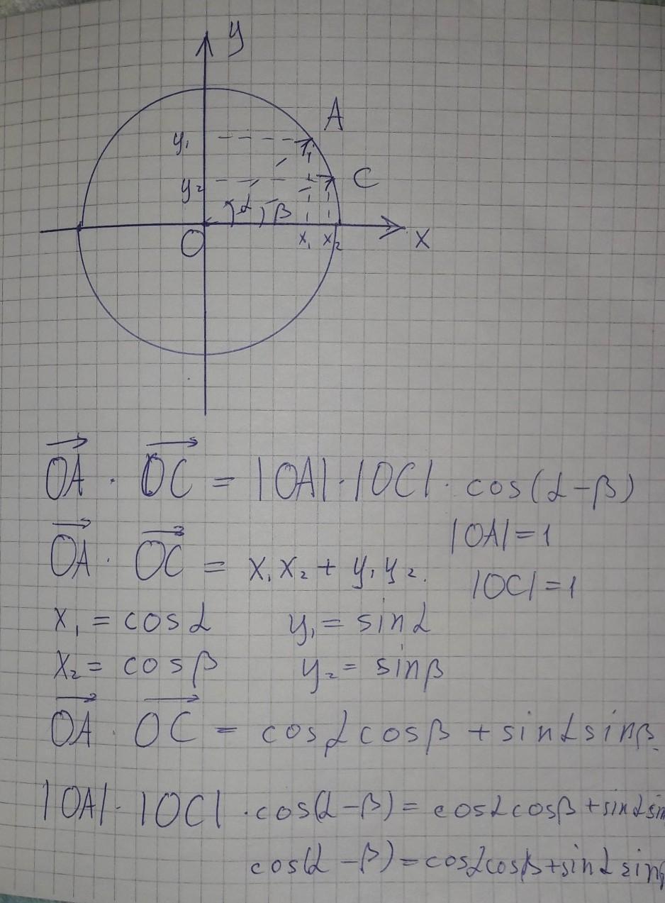 Вывести с нуля cos (a-b) sin(a-b) cos(a+b) sin