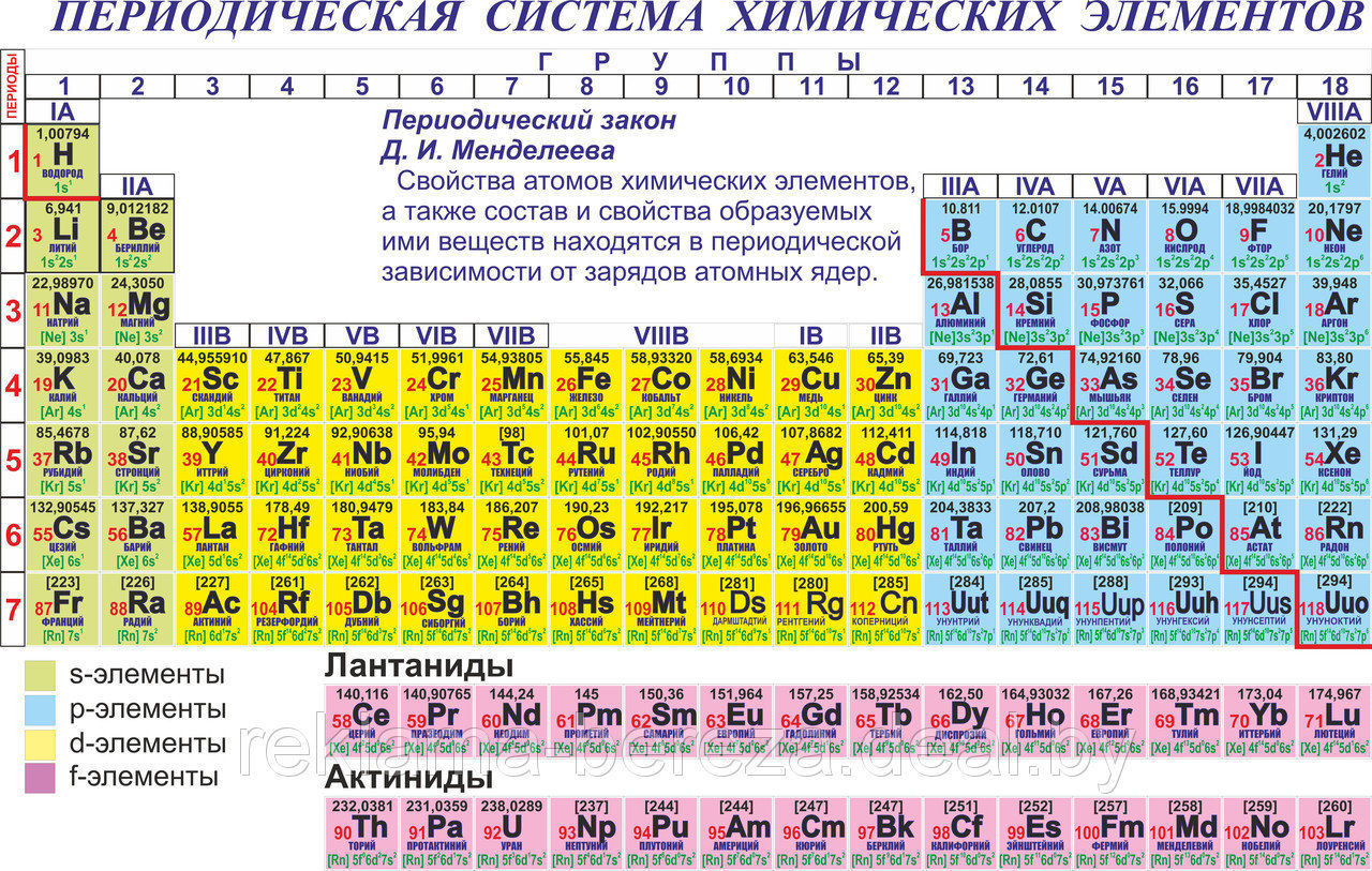химическая таблица в картинках сразу голову закралась