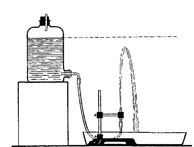 Как своими руками сделать фонтан по физике 7 класс