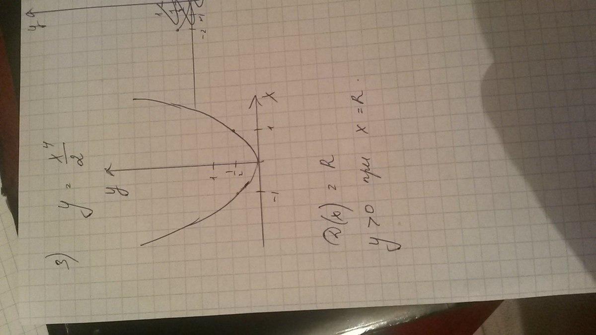 Проверь себя алимов алгебра 11 класс страница