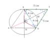 Окружность прохордит через вершины a,b,d трапеции ABCD AD- Большее основание и касается bc и cd bd-диагональ=8 bc=5 mнайти