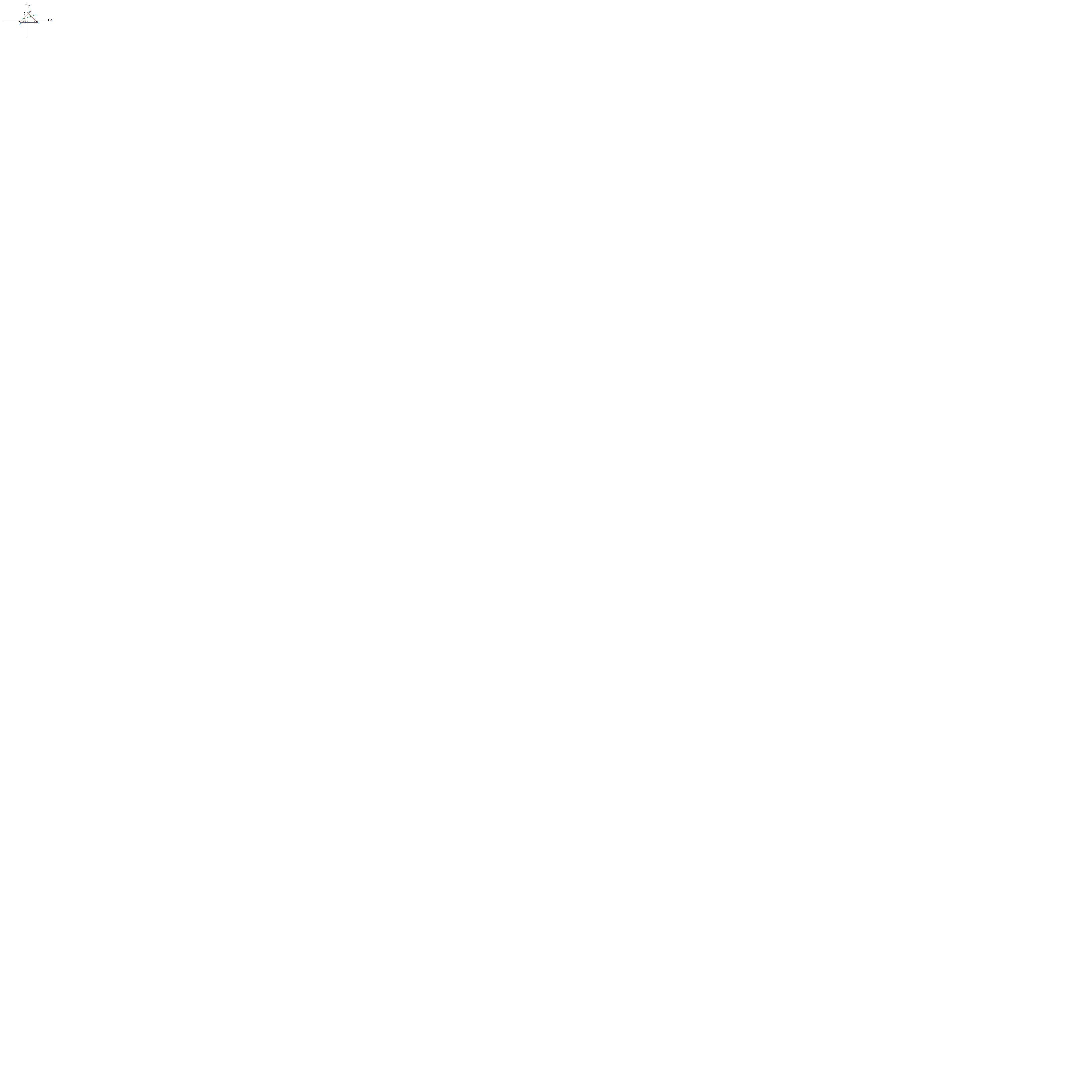 В координатной плоскости отметьте точки А (-5;