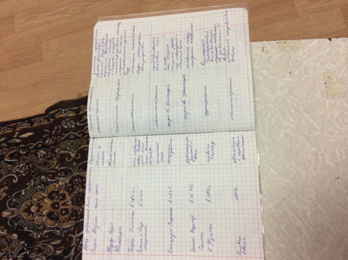 История 7 класс юдовская п 19 состаивть таблицу