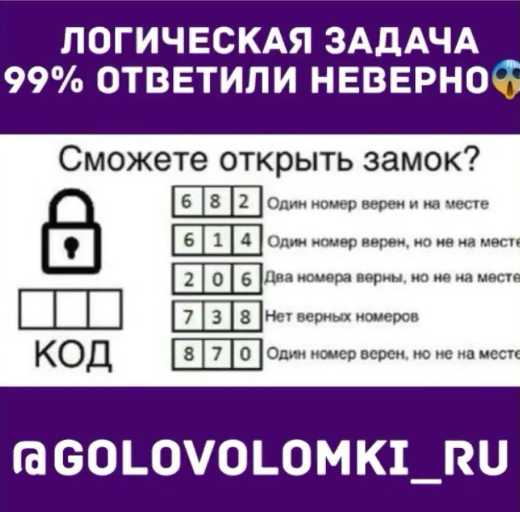 можете открыть замок код числовой картинка производят