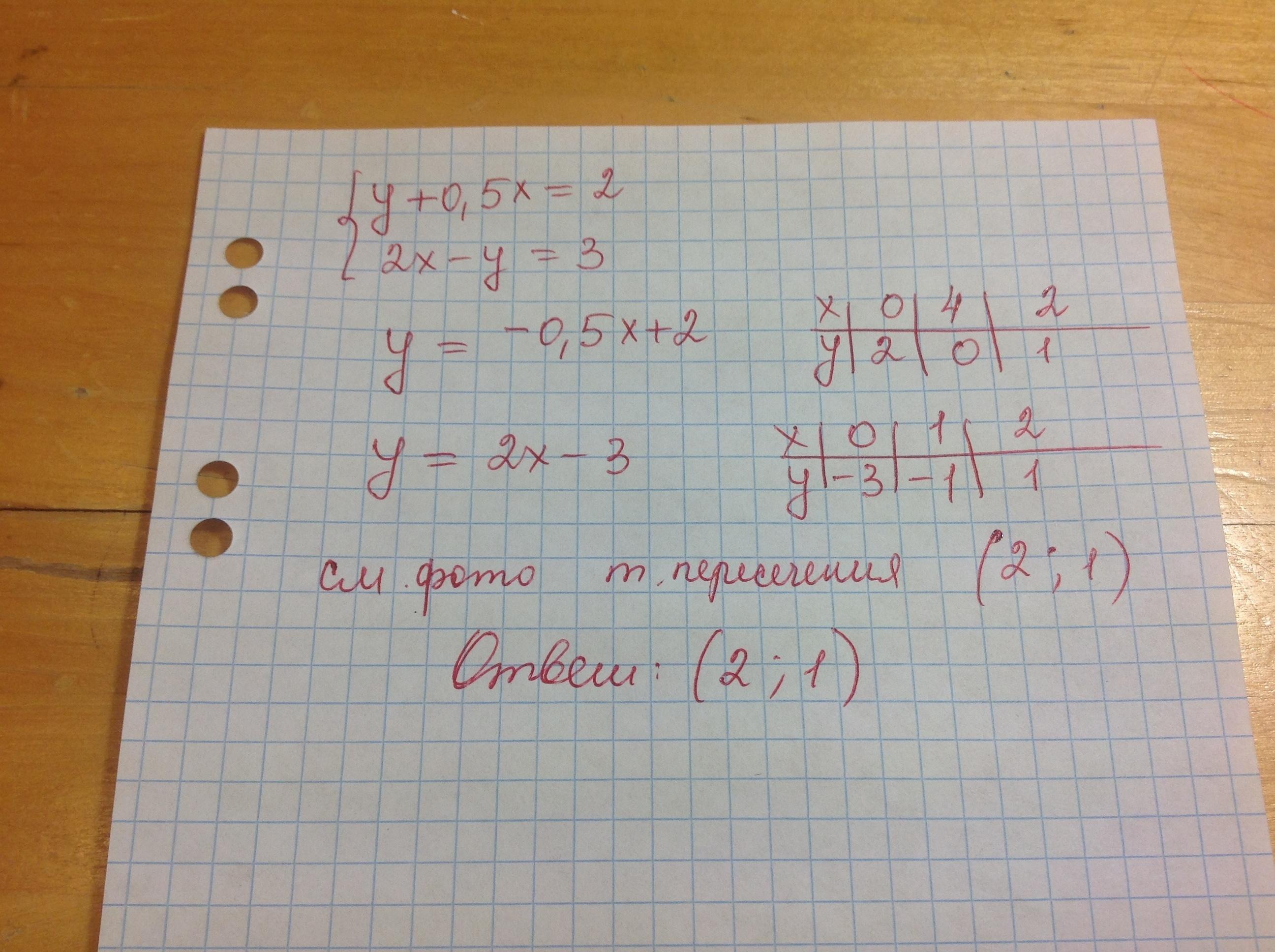 Решение задач графическим методом 4 класс решение задач линейная регрессия в excel