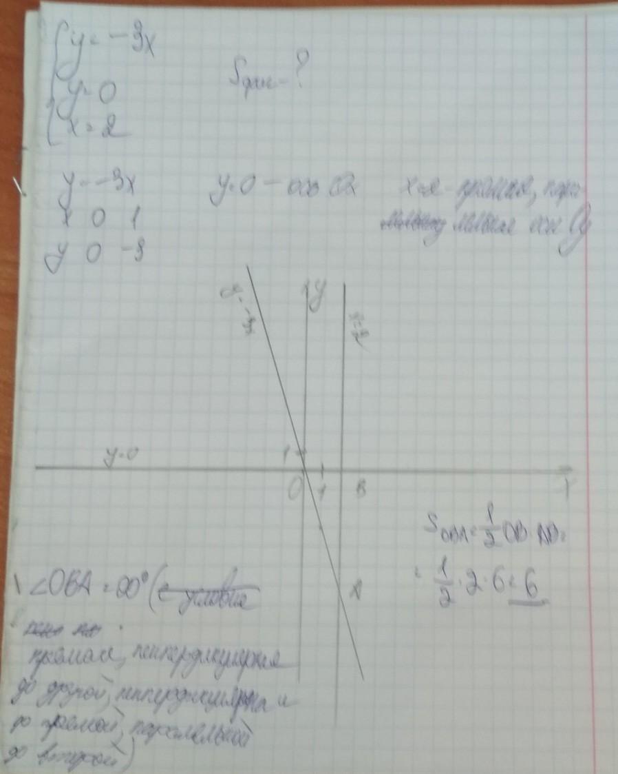 Найти площадь фигуры у=-3х,у=0,х=2