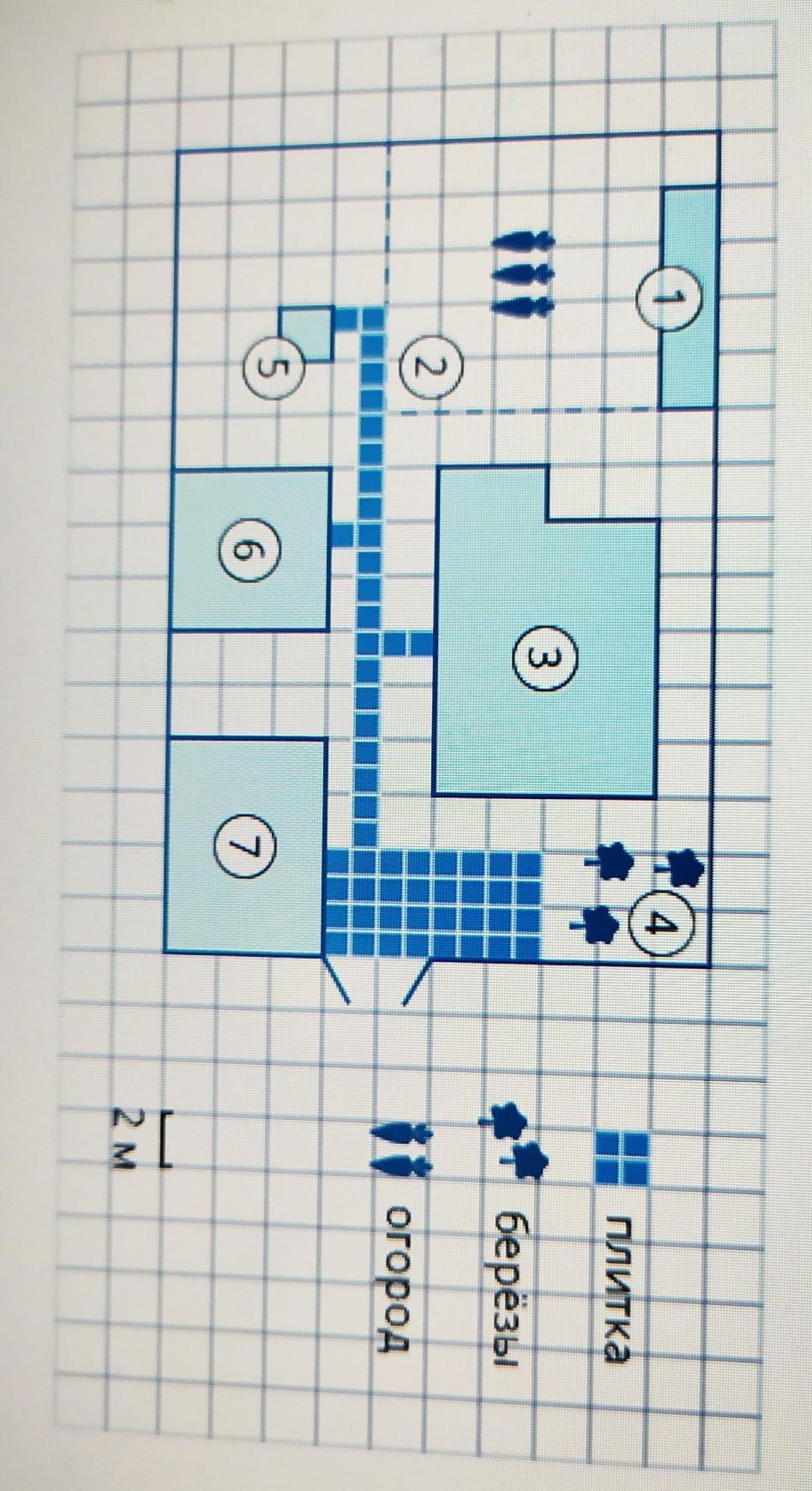 найдите площадь которую занимает огород