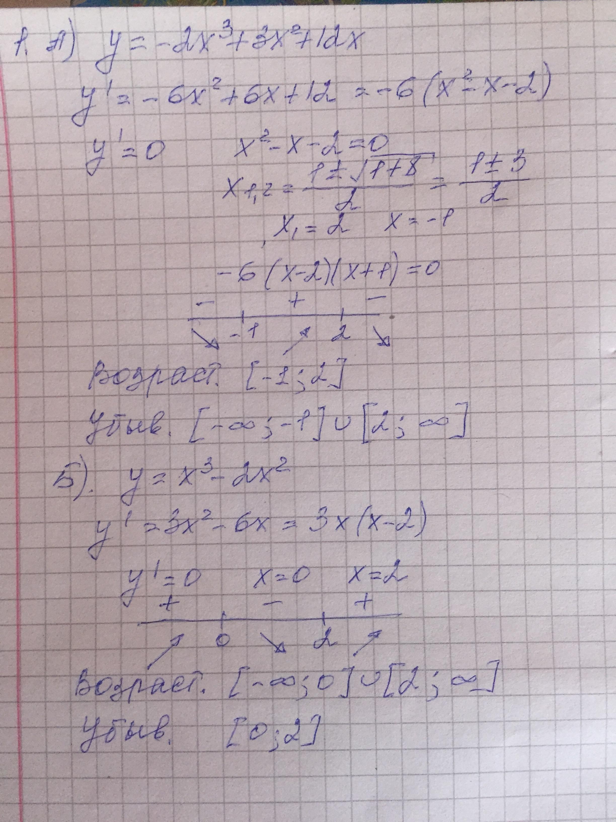 Применение производной к исследованию функции2