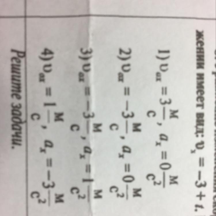 уравнение скорости тела имеет вид v t