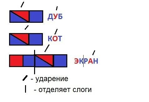 Схема слова кран.