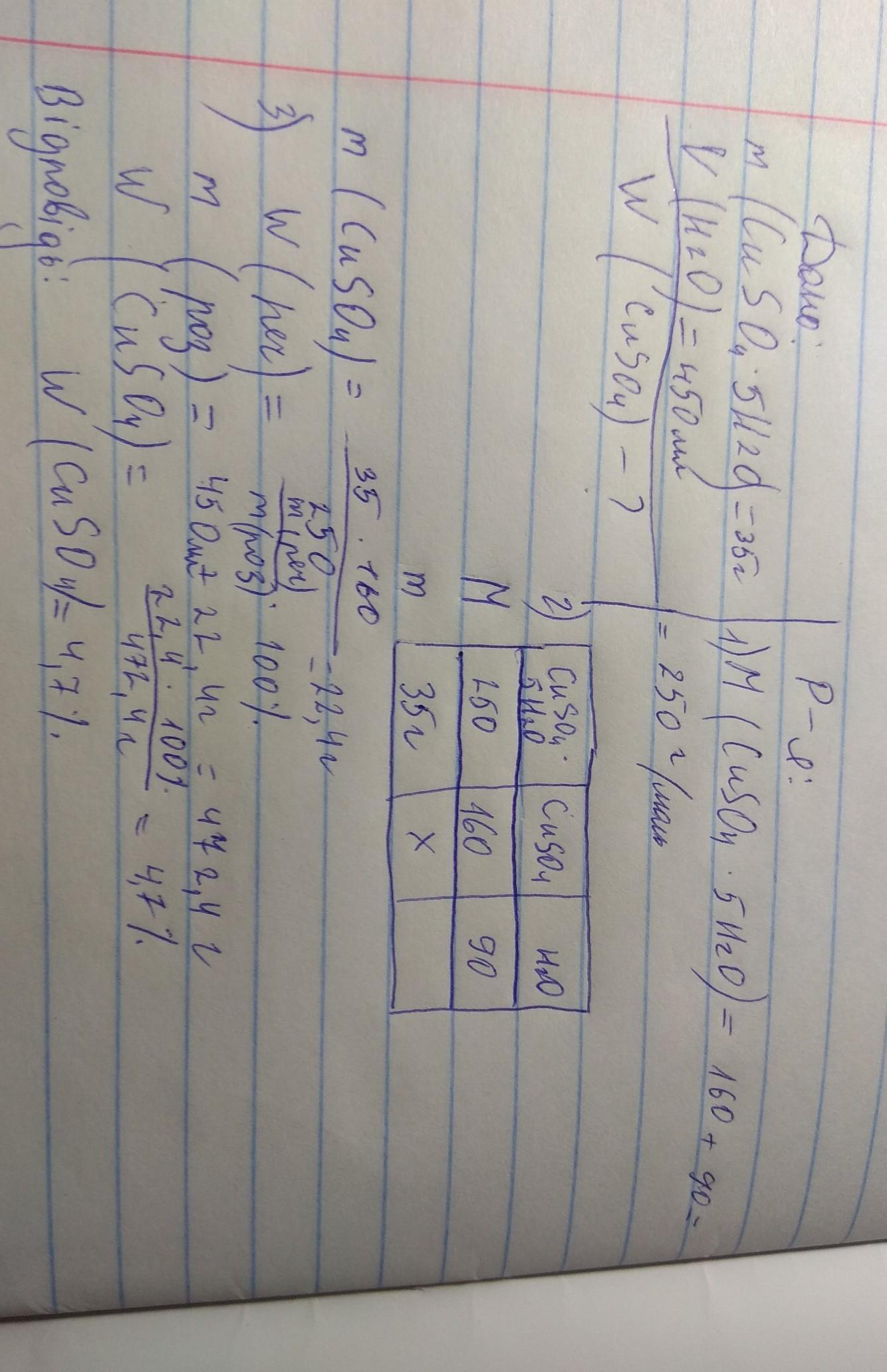 Обчисліть масову частку купрум(ІІ) сульфату в