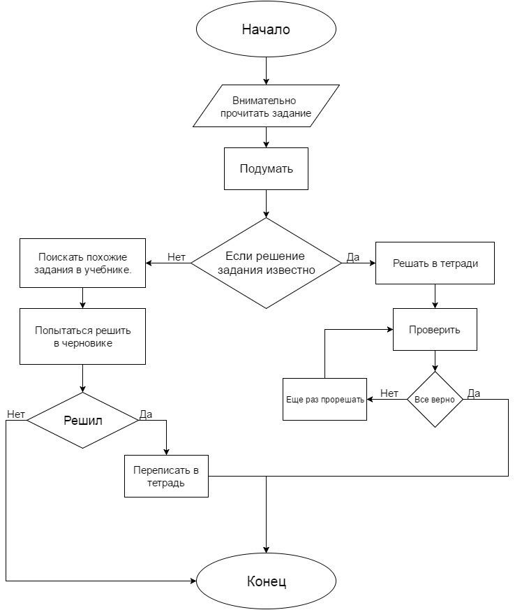 Блок схем алгоритмов 9 класс задачи решение решение задач по статистике психологии