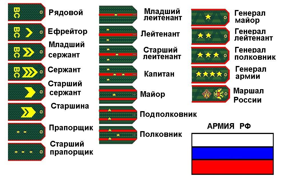 Эссе на тему армия в россии 5834