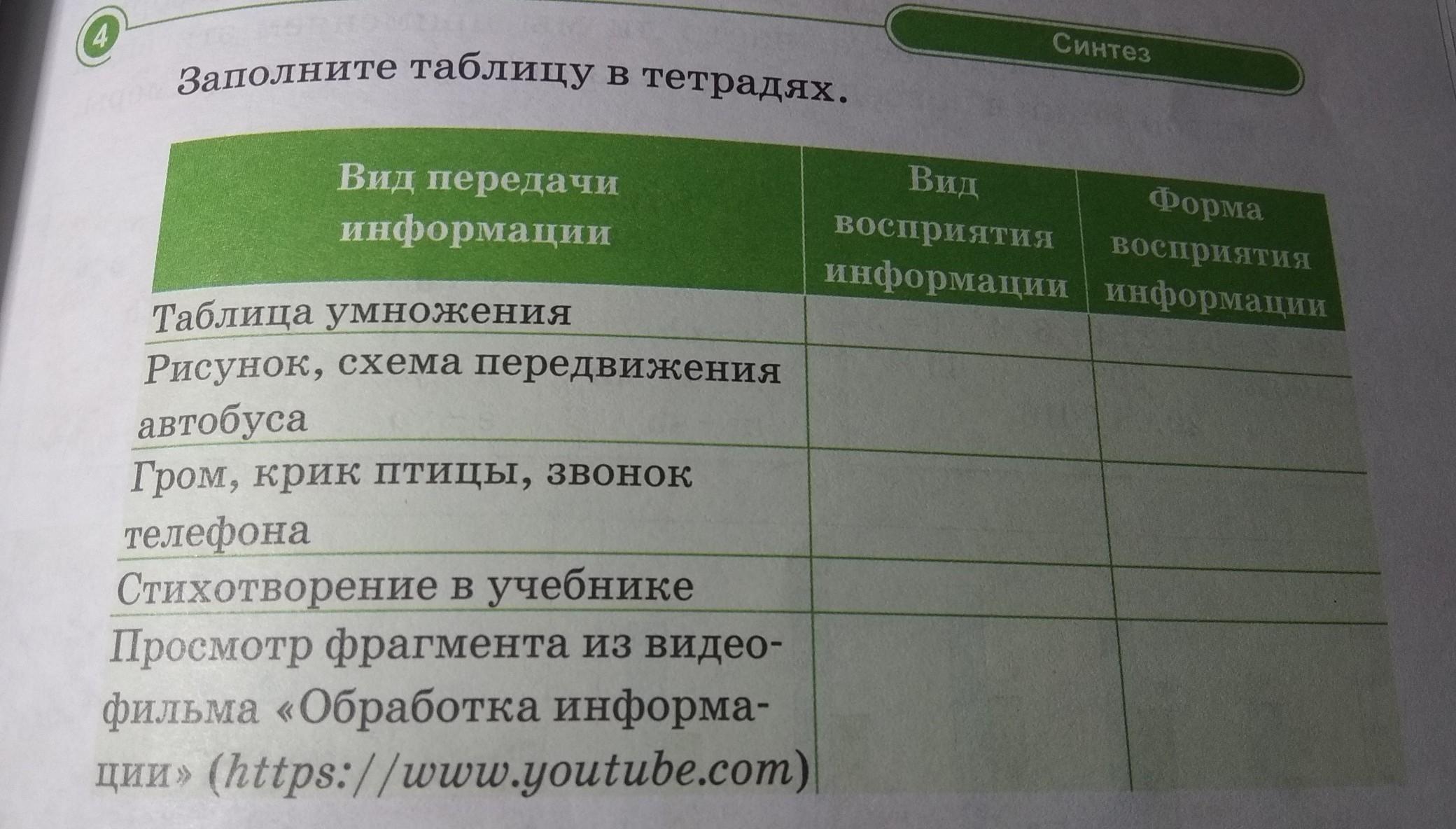 Передача информации заполнить схему