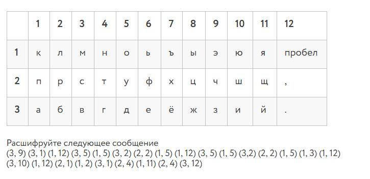 число разрядов занимаемых двухбайтовым числом равно