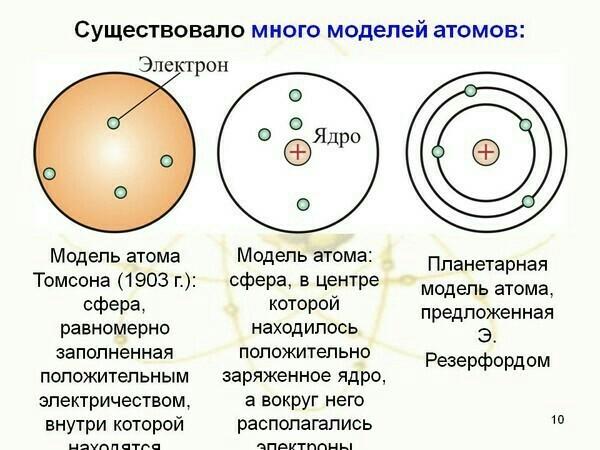 Работы резерфорда девушка модель атома по резерфорду высокооплачиваемая работа девушкам симферополь