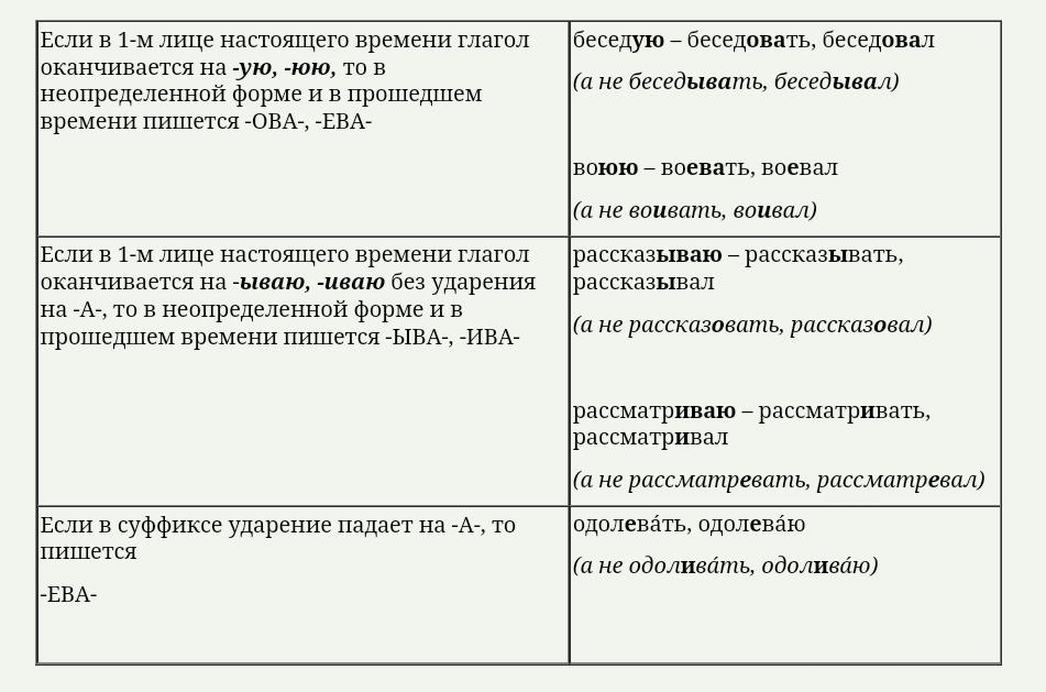Правило правописание н и нн - 9
