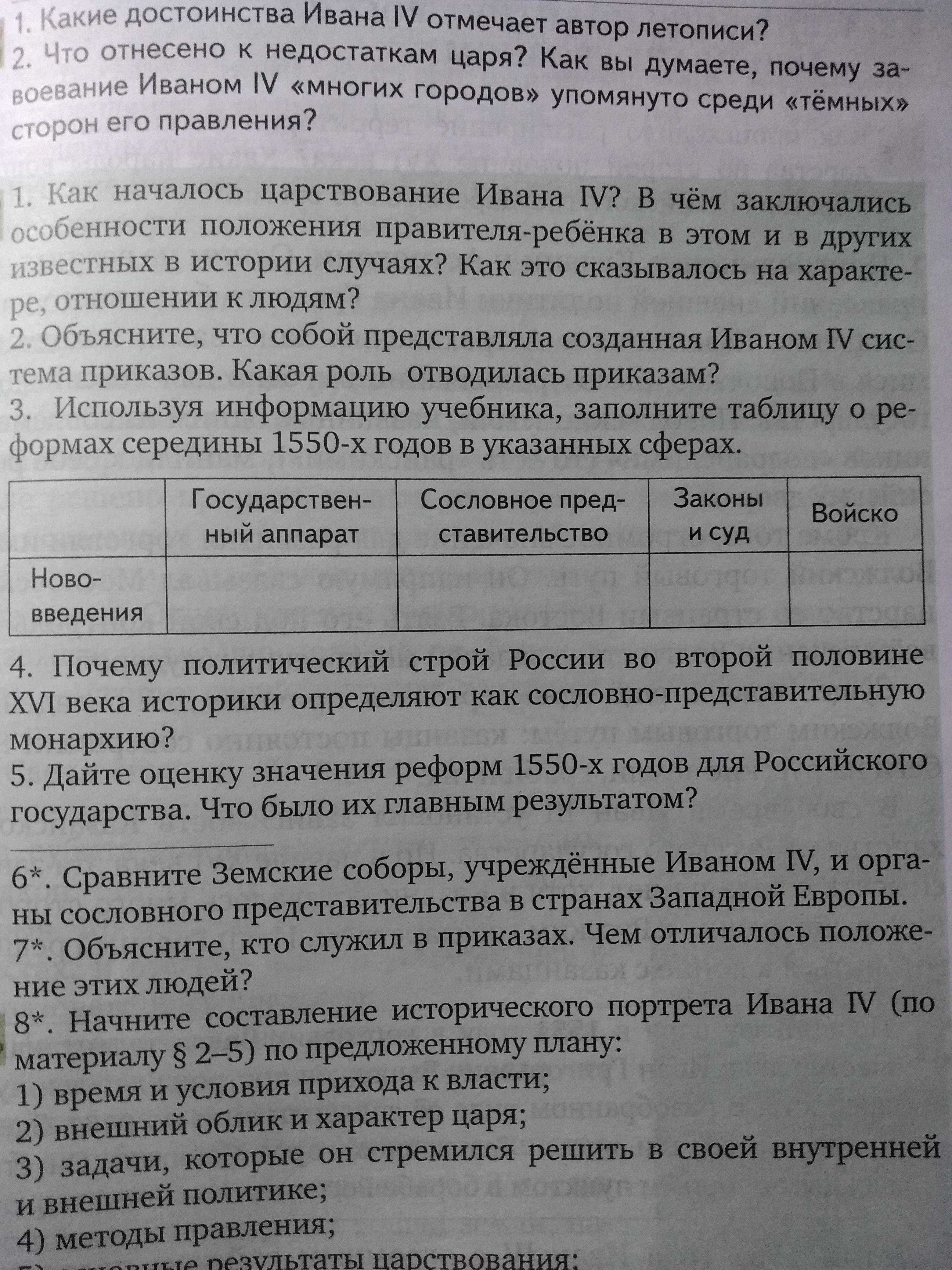 10 класс таблица органы сословного представительства
