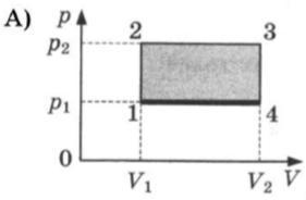 Почему на этом графике T падает, как это