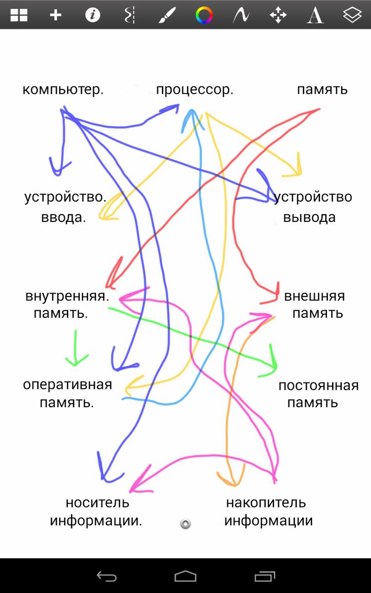 Постройте граф отражающий отношения между следующими объектами фото 113-25