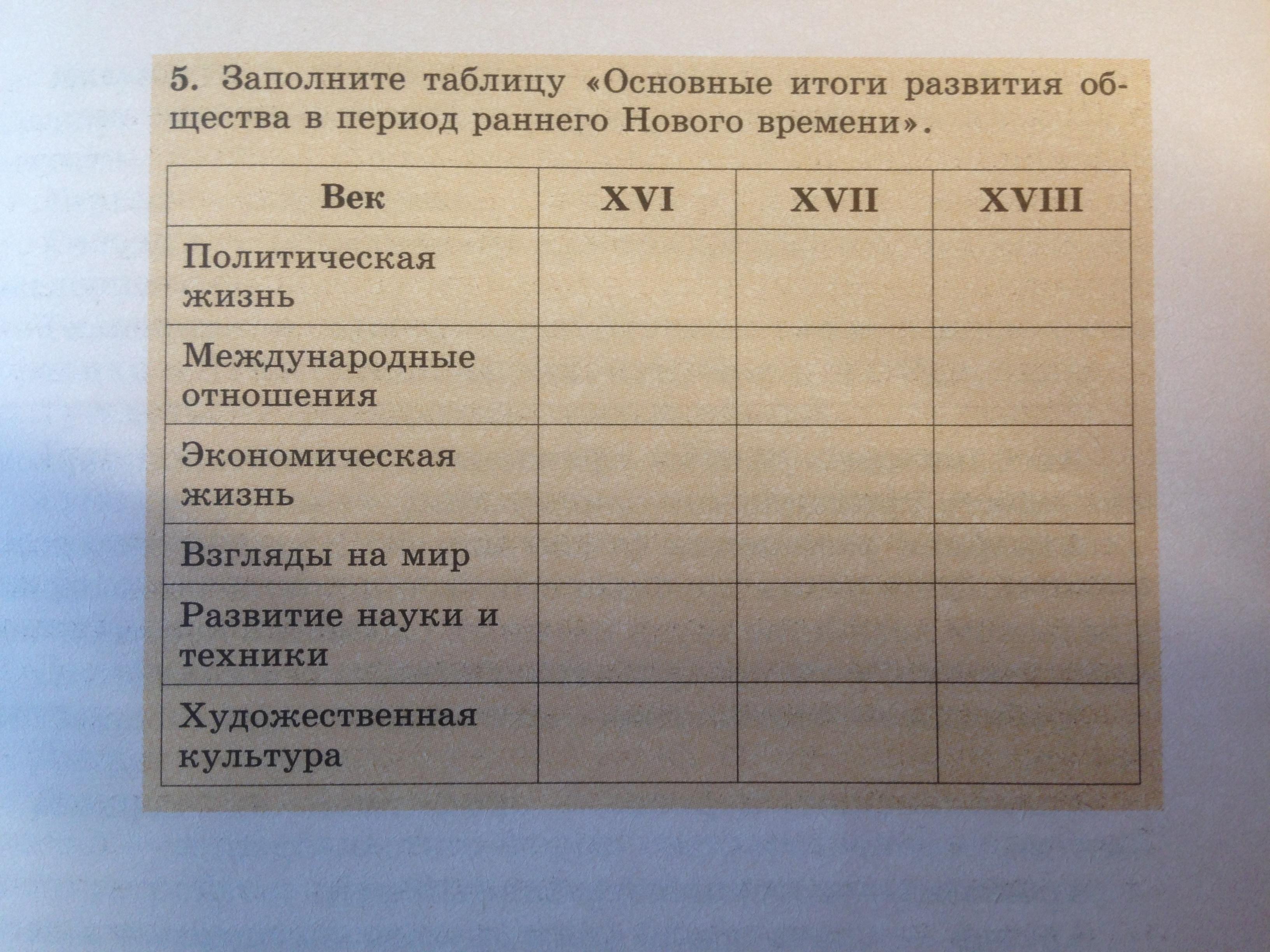 История 7 класс заполните таблицу основные итоги развития общества в период раннего нового времени
