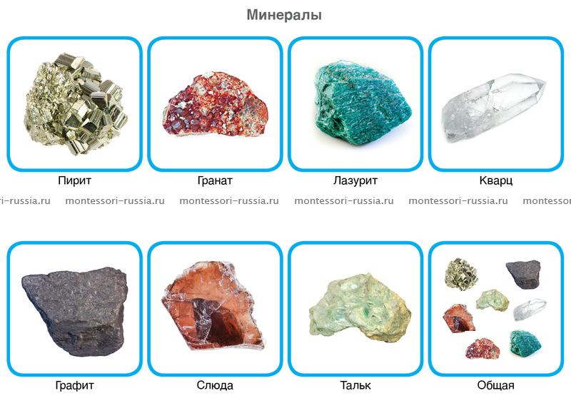 Доклад по географии горные породы и минералы 4281