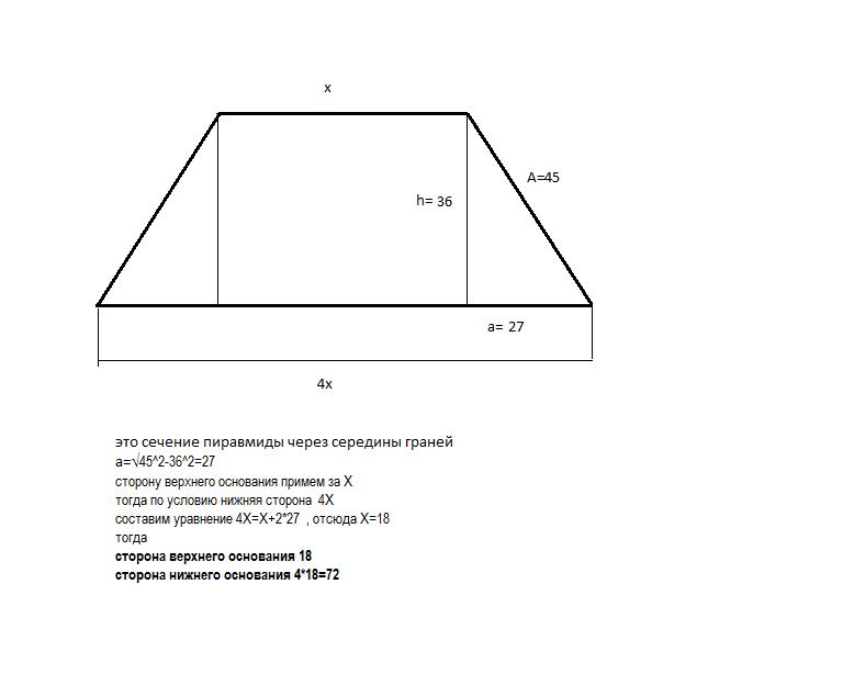 в правильной четырехугольной усеченой пирамиде высота равно