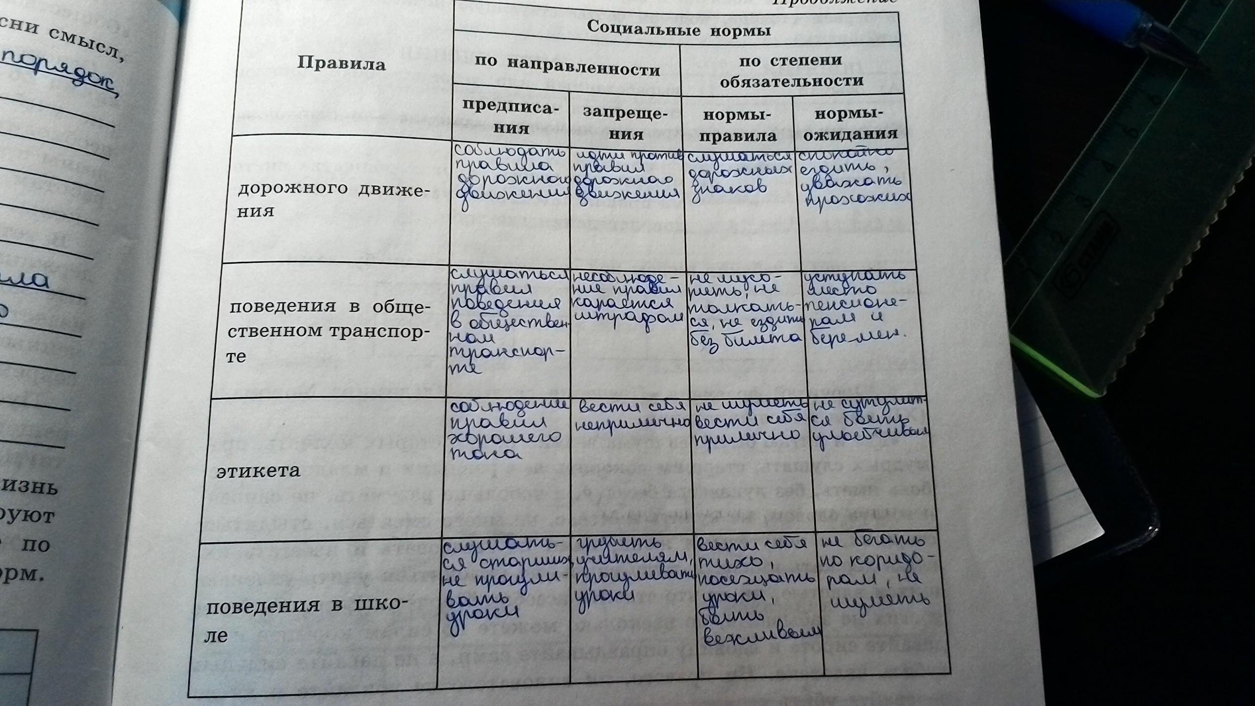 #6музыкальная