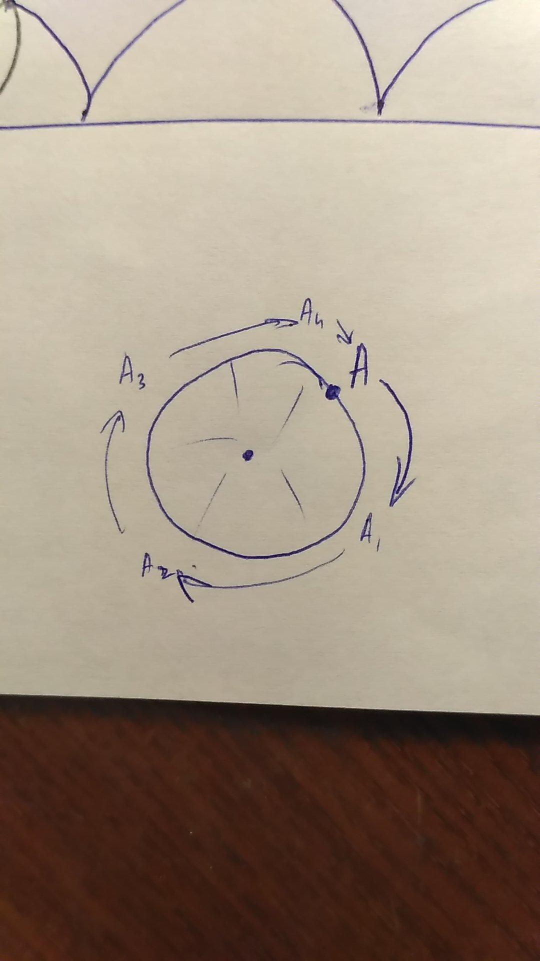 Изобразите схематически траекторию движения точек 552