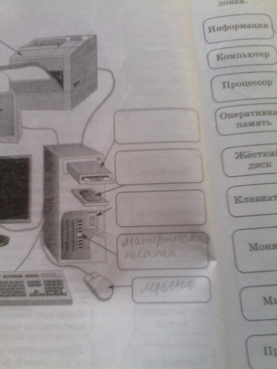 презентации по основные части компьютера