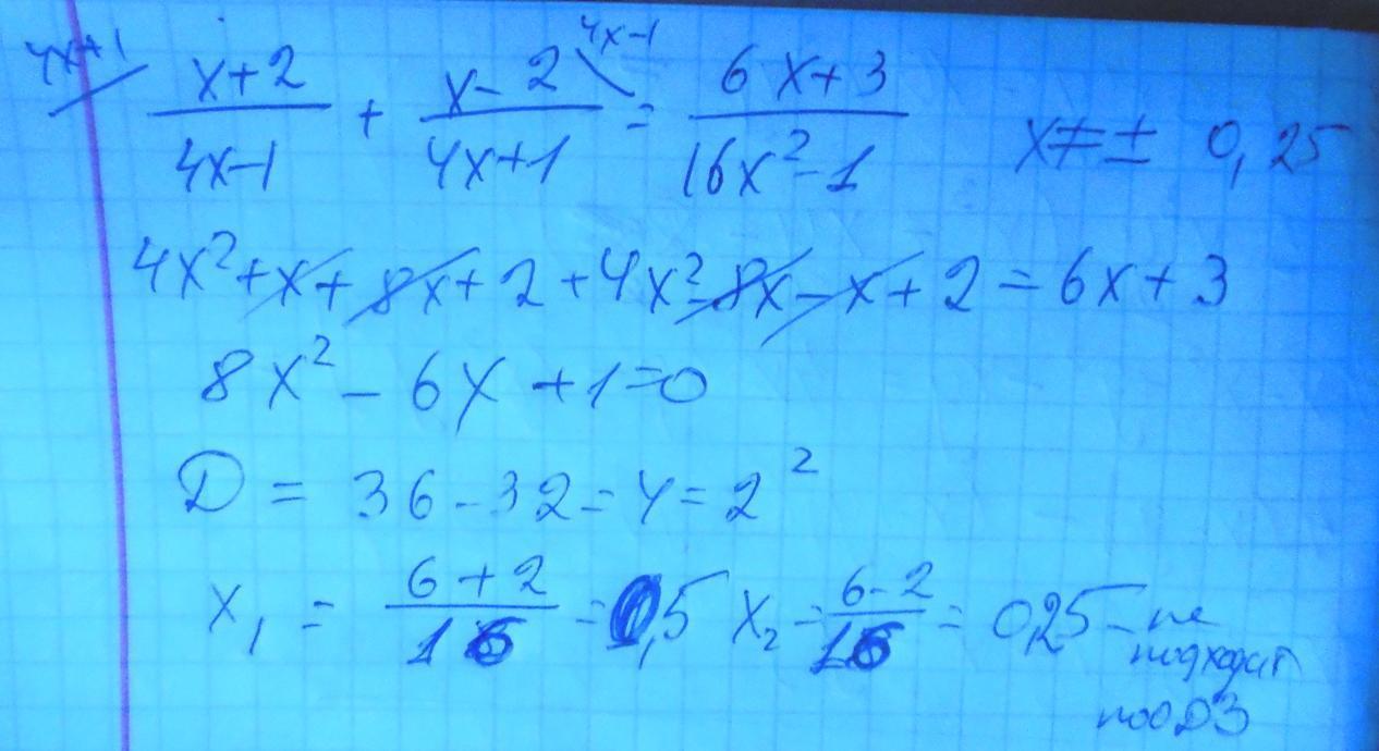 Розв'яжіть рівняння 9 клас алгебра