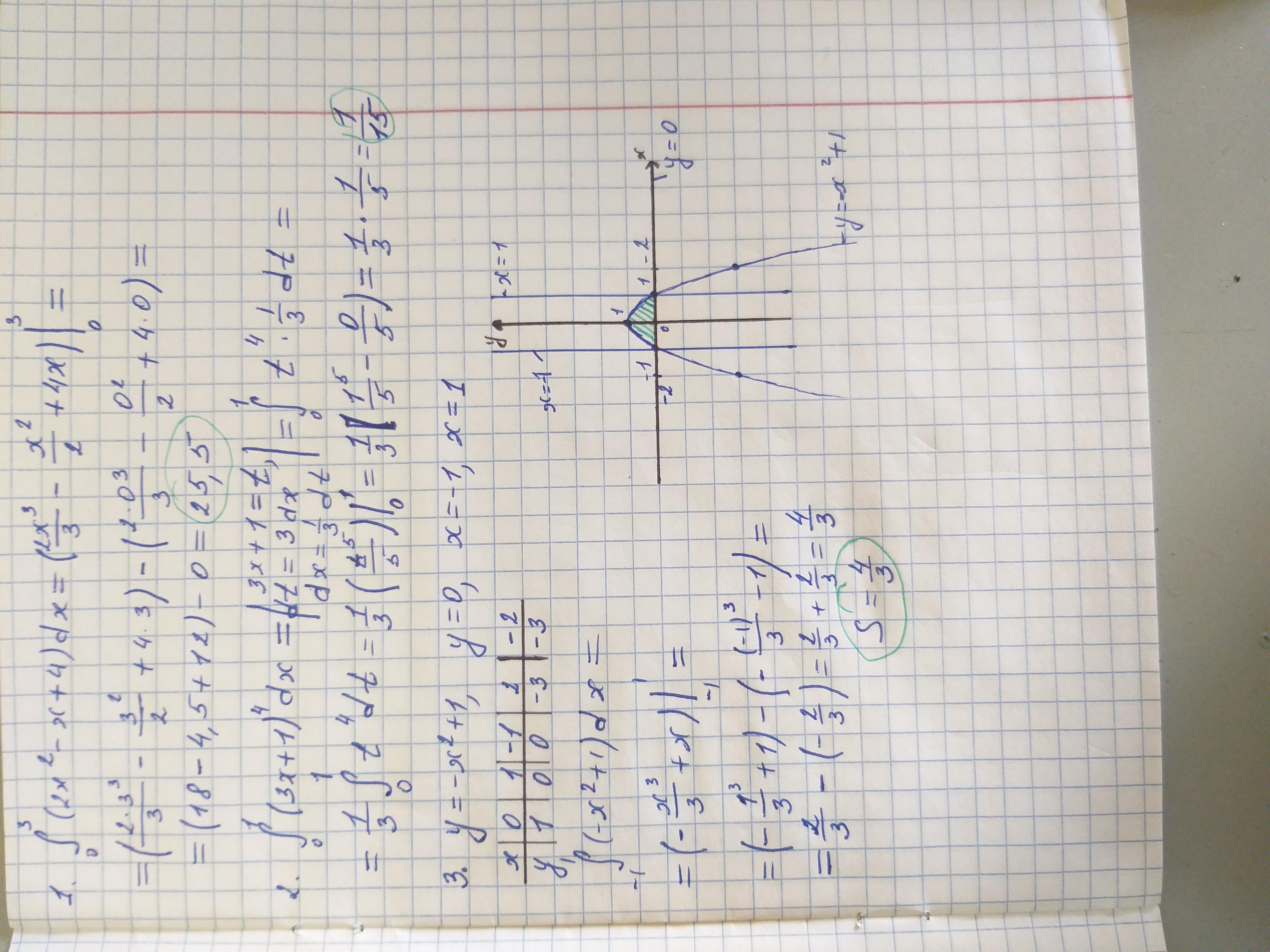 Вычислите интеграл, помогите сделать все задания