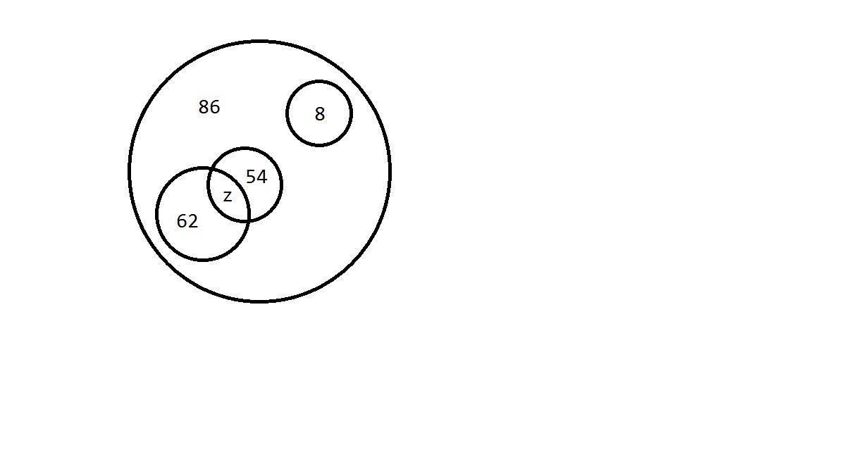 Используя круги эйлера решить задачу решение задач по физике на относительную погрешность