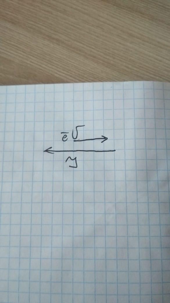 Куда направлена сила Лоренца?