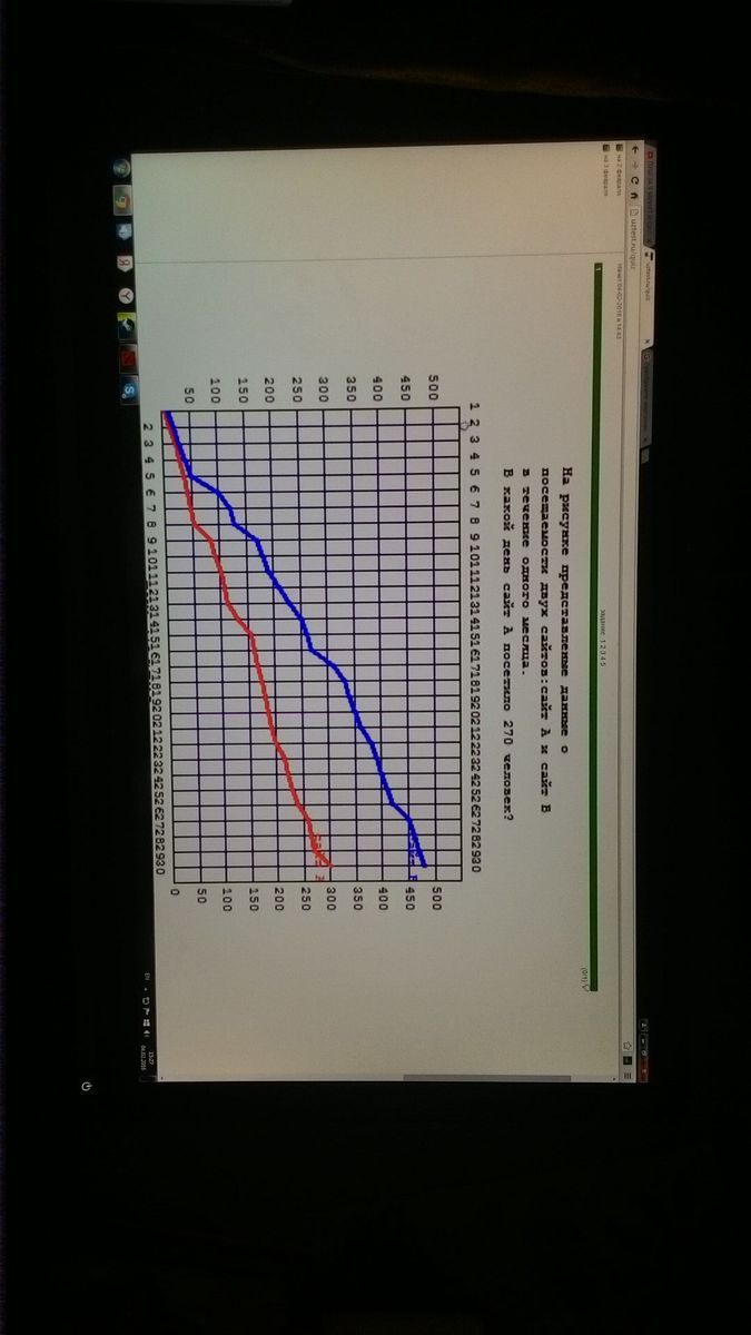 Изображение к вопросу На рисунке представленные данные о посещаемости двух сайтов помогите