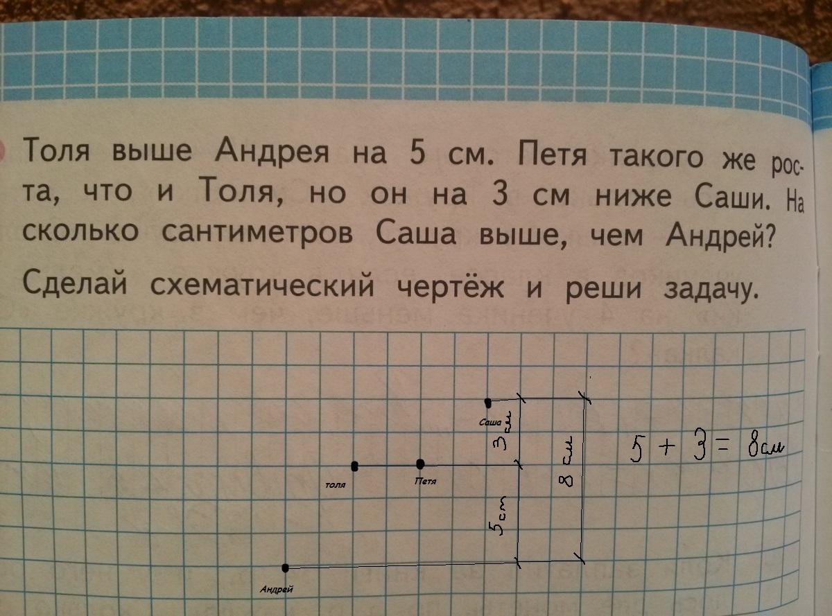 Как сделать схематический чертёж к задаче 4 класс
