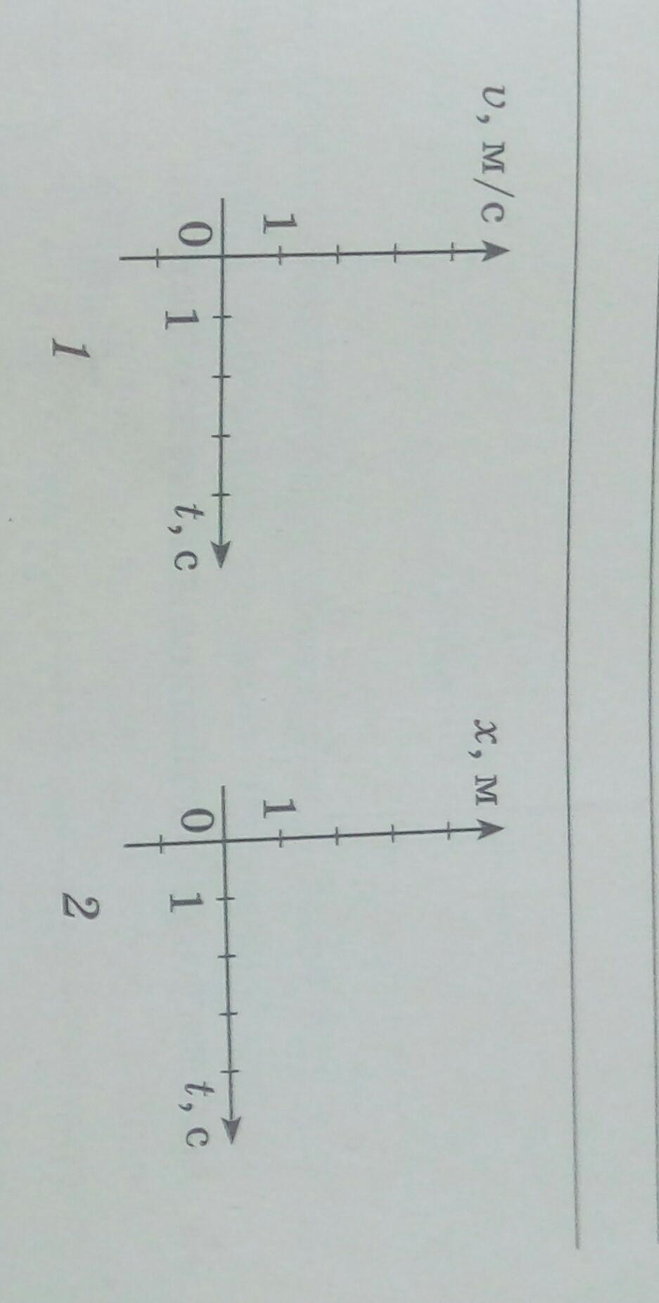 уравнение скорости тела имеет вид v