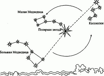 Созвездие лебедь схема