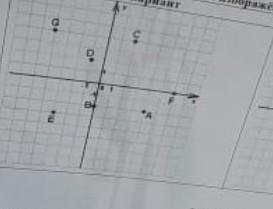 Запишите координаты точек изображенных на рисунке