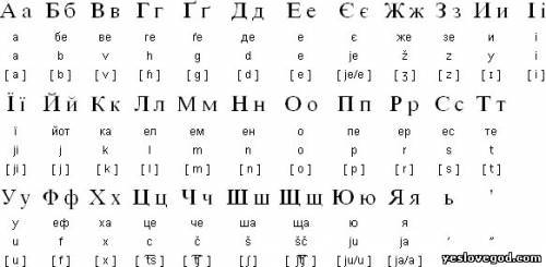 фото английского алфавита с переводом на русский