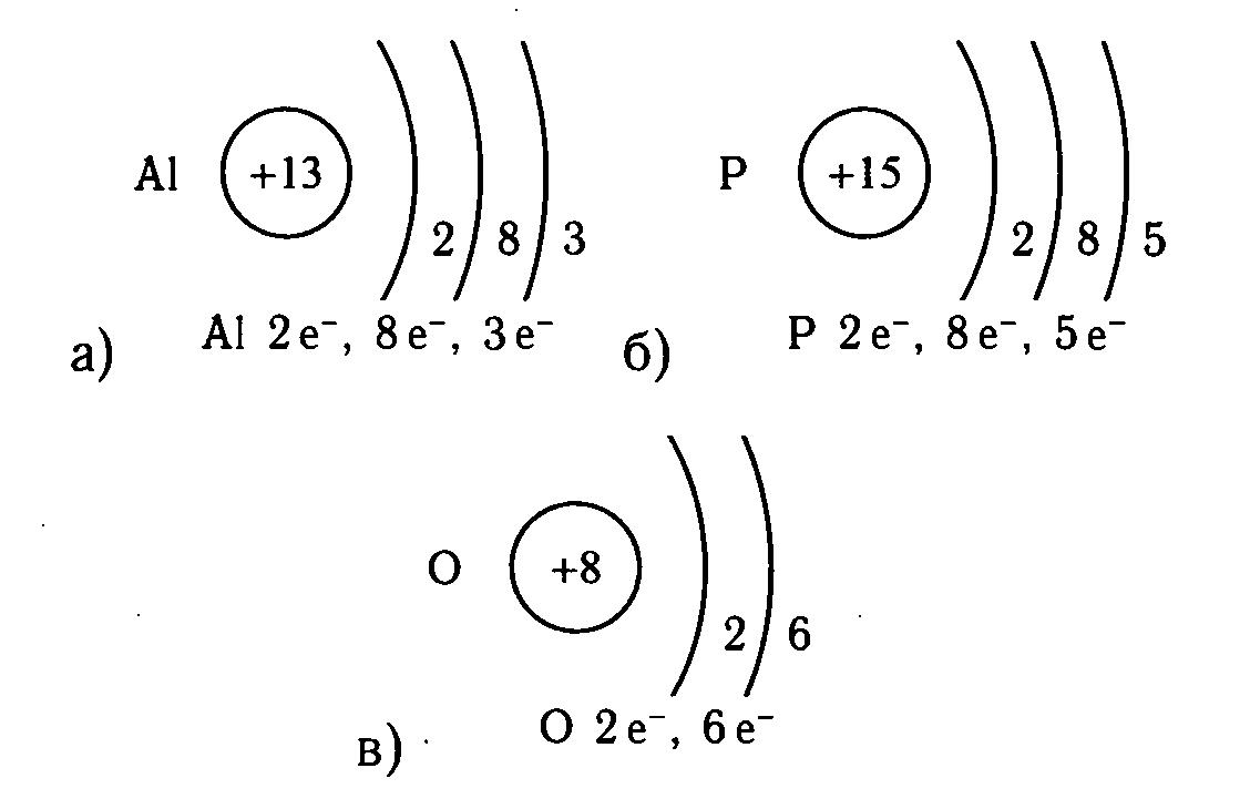 Схема электронного строения азота фото 922
