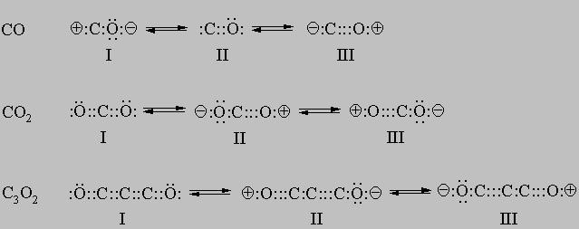 Схемы химическая связь
