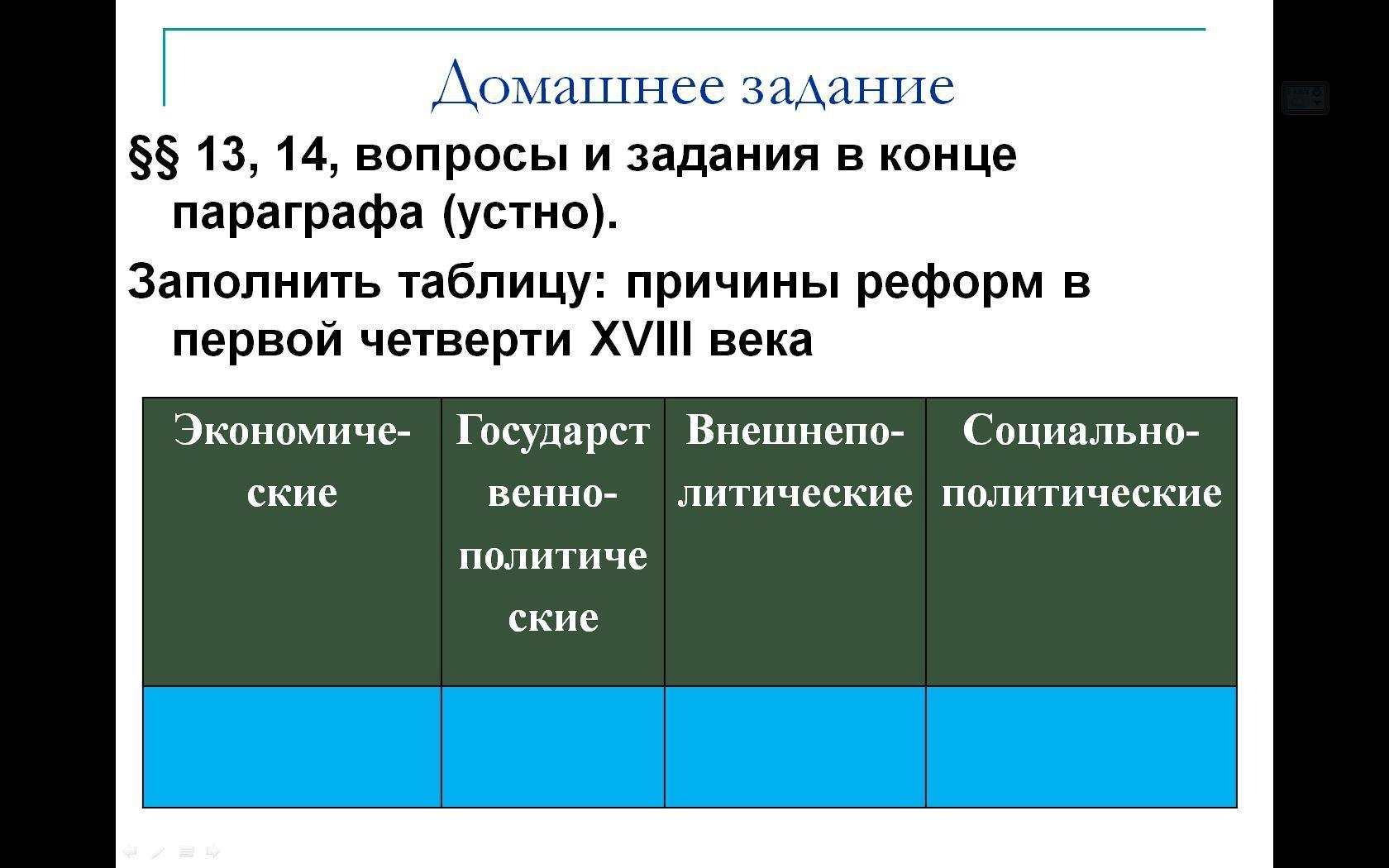 Заполните таблицу. История России 7 класс