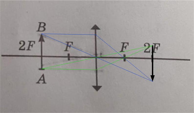 Помогите плизз дам 10баллов физика 8класс
